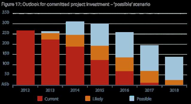 resourcesinvestment