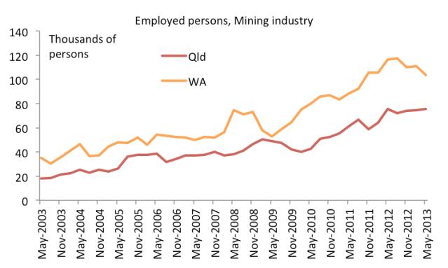 miningjobs