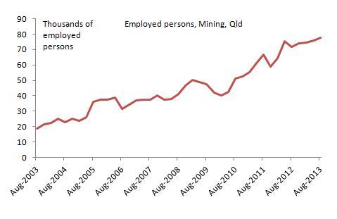 Miningemployment