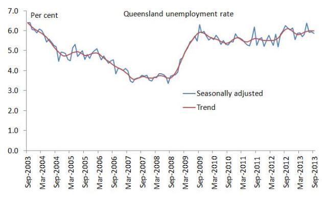 Unemployment_Sep13