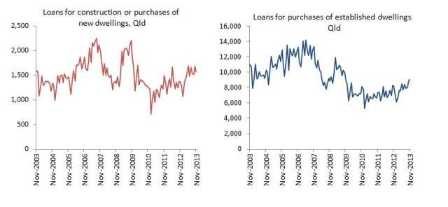 housingfinance