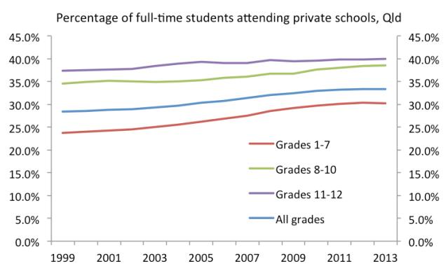 privateschools