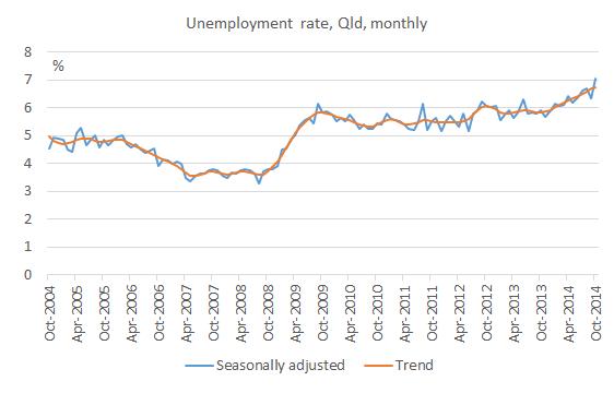 Unemployment_Oct14