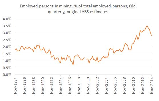 mining_employment_percentage