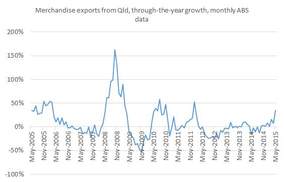exports_May15