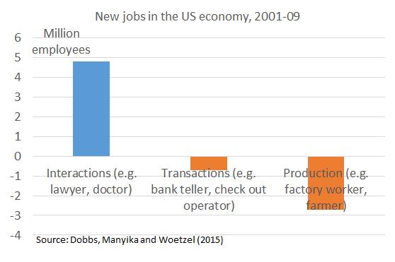newjobs_US