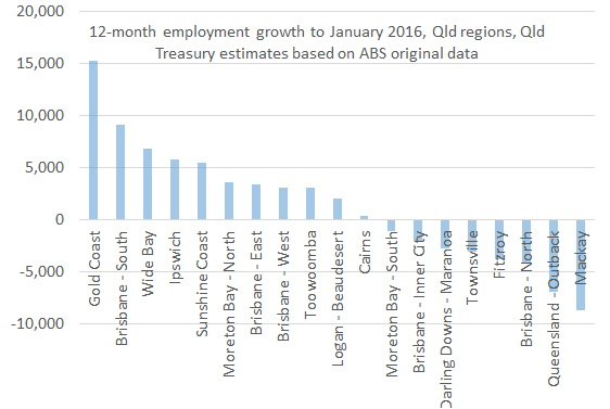 Regional_employment_growth_Jan16