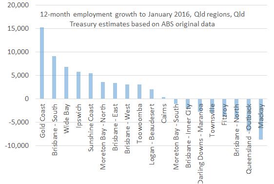 Regional_employment_growth_Jan16