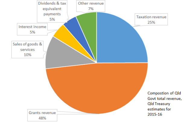 Revenue_pie_chart