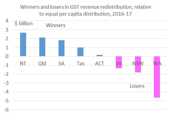 winners_losers