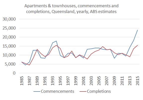 Apartments_2015