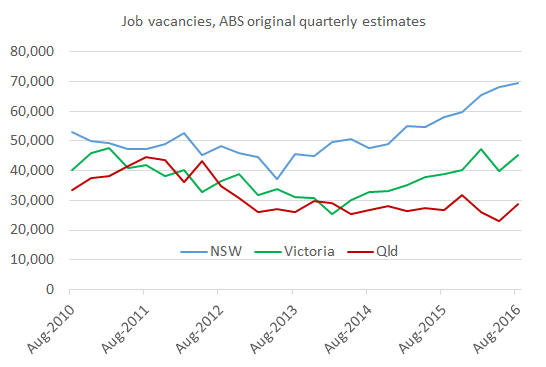 vacancies_aug16_chart1
