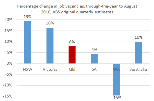 vacancies_aug16_chart2