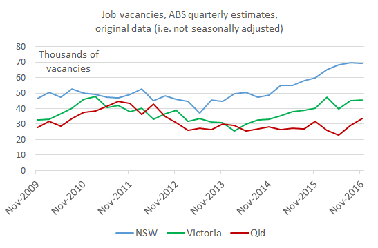 vacancies_nov16_chart2