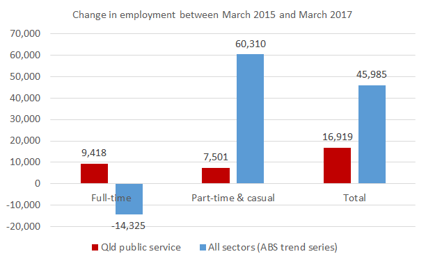 Public_sector_jobs_March_17