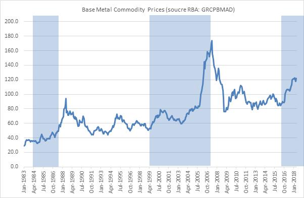 com_prices