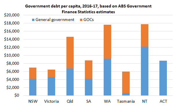 debt_per_capita