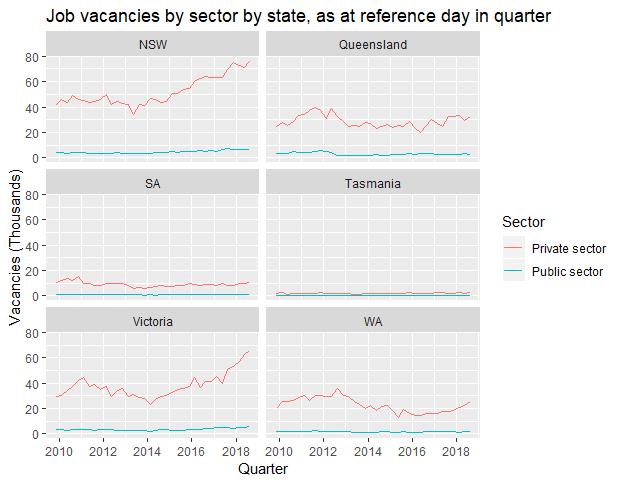 vacancies_state