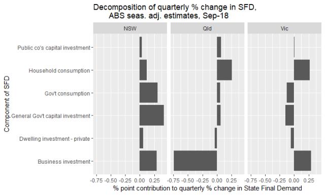 SFD_decomposition_Sep18