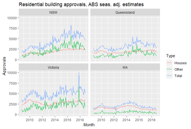 rplot_res_approvals_nov18