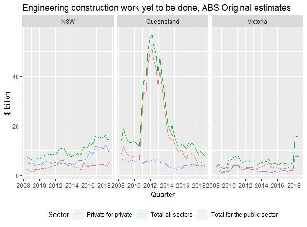 rplot_work_yet_to_be_done