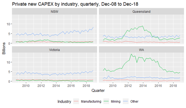 CAPEX_private_Dec18
