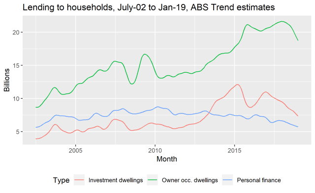 credit_households