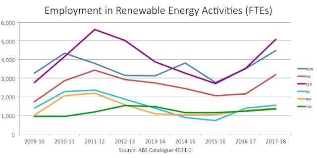 Renewables_chart