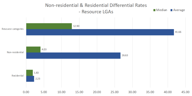 Rates_chart