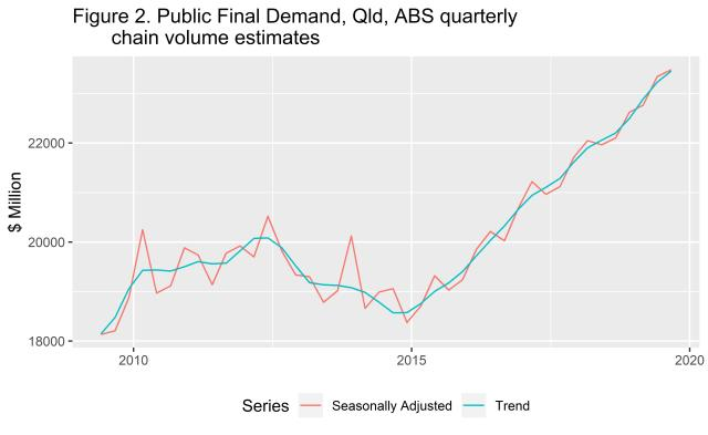 Fig_2_public_demand