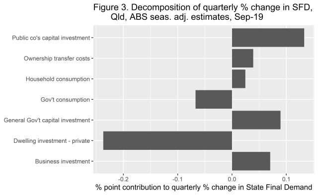 Fig_3contributions